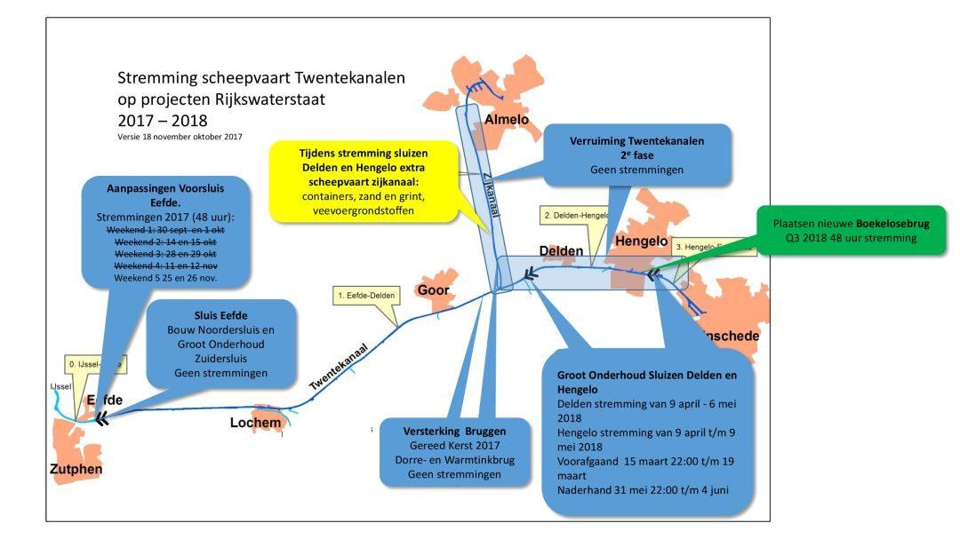RWS projecten Twentekanalen